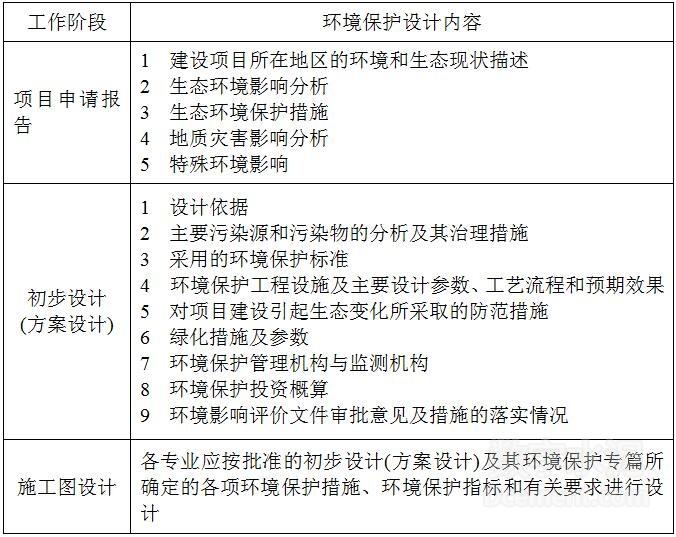 住建部发布《水泥工厂环境保护设施设计标准(征求意见稿)》