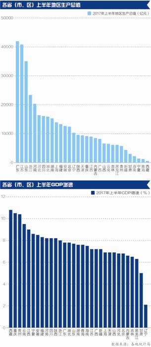 江苏 经济总量 全国 排名第几_江苏地图